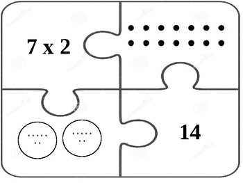 Multiplying by 7