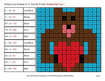 Multiplying by Multiples of 10, 100, 1000 - Valentine's Day Mystery Pictures