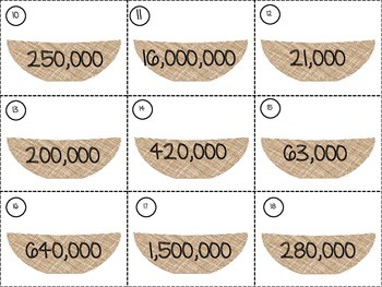Multiplying by tens, hundreds, and thousands