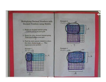 Multiplying decimal numbers with decimal numbers using models foldable