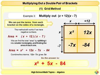 Multiplying out a Double Pair of Brackets for High School Math