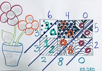 Multiplying two whole numbers of three-digit numbers by a two-digit numbers