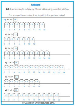 Multiplying using repeated addition worksheets