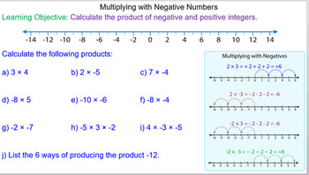 Multiplying with Negative Numbers Grade 6 Math Lesson