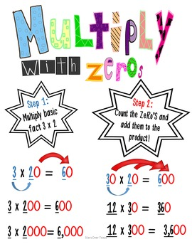 Multiplying with Zero's Poster