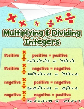 Multiplying/Dividing Integer Rules Poster with Cards for S