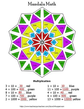 Multipying by 10, 100, 1000 Mandala Math Color by Number