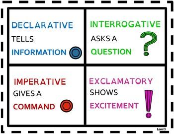 Multisensory 4 Types of Sentences