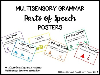 Multisensory Grammar Parts of Speech Posters