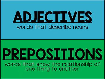 {FREEBIE} Multisensory Grammar Word Wall Headings