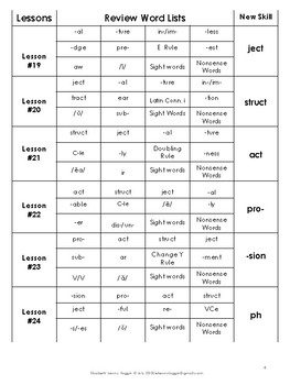 Multisensory Orton Gillingham Lessons #19 - 24 Bundle: Upper Level Skills