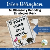 Multisensory Reading Strategies for Word Attack and Decoding Practice