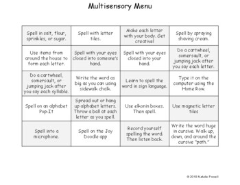 Multisensory Spelling/Sight Word Menu