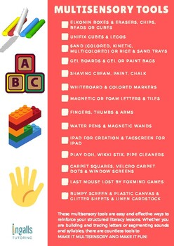 Multisensory Tool List to Support Multisensory Learning