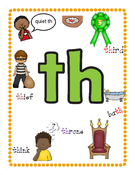 Multisensory Word Work practice pack for digraph th