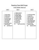 Reading Bell Ringer Multisyllabic Words 1
