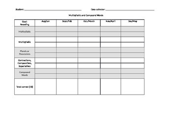 Multisyllabic and Compound word Editable Data Sheet