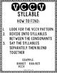 Multisyllable VCCV Words; RTI