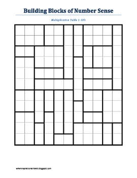 Multplication Table Puzzles