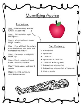 Mummifying Apples