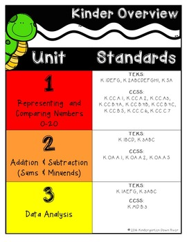 Munch Through Math Kindergarten: Series Overview