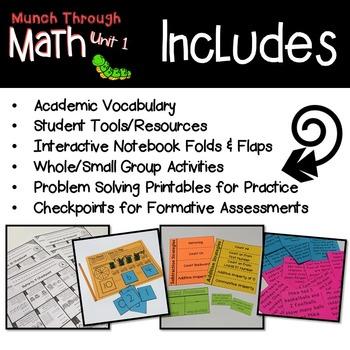 Math Addition & Subtraction Bundle (Sums & Minuends) Munch Through Math Series