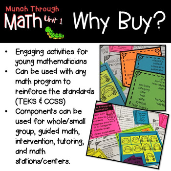 Data Analysis Bundle (Picture Graphs & Surveys) Munch Through Math Series