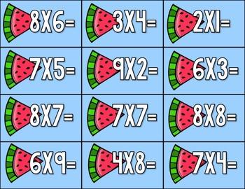 Munchin' on Multiplication