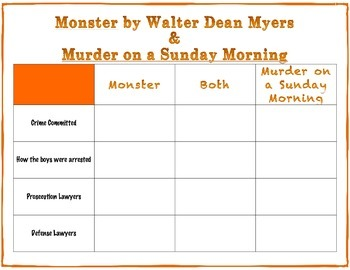 murder on a sunday morning essay Murder on a sunday morning •a minimum of 10 references please be aware that user-created websites such as wikipedia will not be accepted as scholarly references.