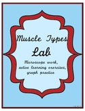 Muscle Typing Lab - Active Learning, Microscope Work, and