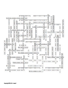 Muscles of the Body Crossword