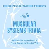 Human Anatomy Muscle Trivia Powerpoint