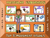 Muscular Endurance- Top 10 Movement Visuals- Simple Large