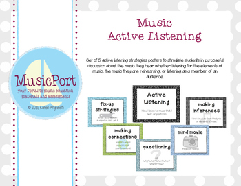 Music Active Listening Strategies Posters