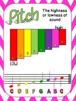 Music Anchor Charts (Set of 7)