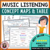 Music Analysis Listening Journal Sheets: Concept Maps and Tables