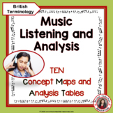 Music Appreciation: Music Listening Journal Concept Maps and Analysis Tables
