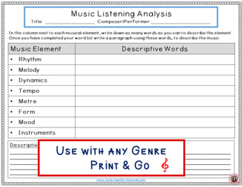 Music Analysis Concept Maps and Tables for Music Appreciation Listening Journals