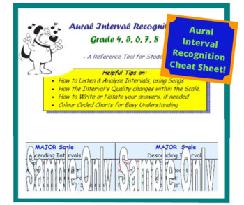 Aural Interval Recognition - Recognising Intervals with Songs