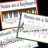 Music Basics Friezes