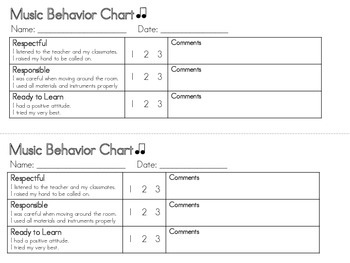 Music Behavior Charts- Primary & Secondary