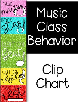 Music Behavior Clip Chart