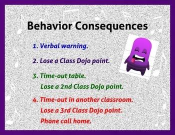 Class Dojo Behavior Consequences