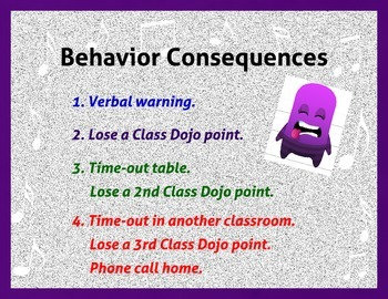 Class Dojo Behavior Consequences