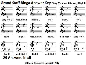 Music Bingo- Grand Staff Fill-In Card