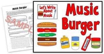 Music Burger-Writing in Music Bulletin Board