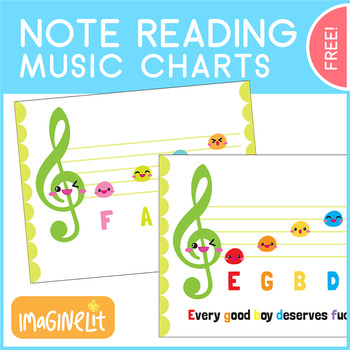 Music Charts for Basic Note Reading