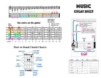 Music Cheat Sheet Brochure