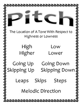 Music Class Word Wall Posters