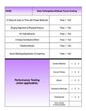 Music Classroom:  Choir Daily Points Rubric